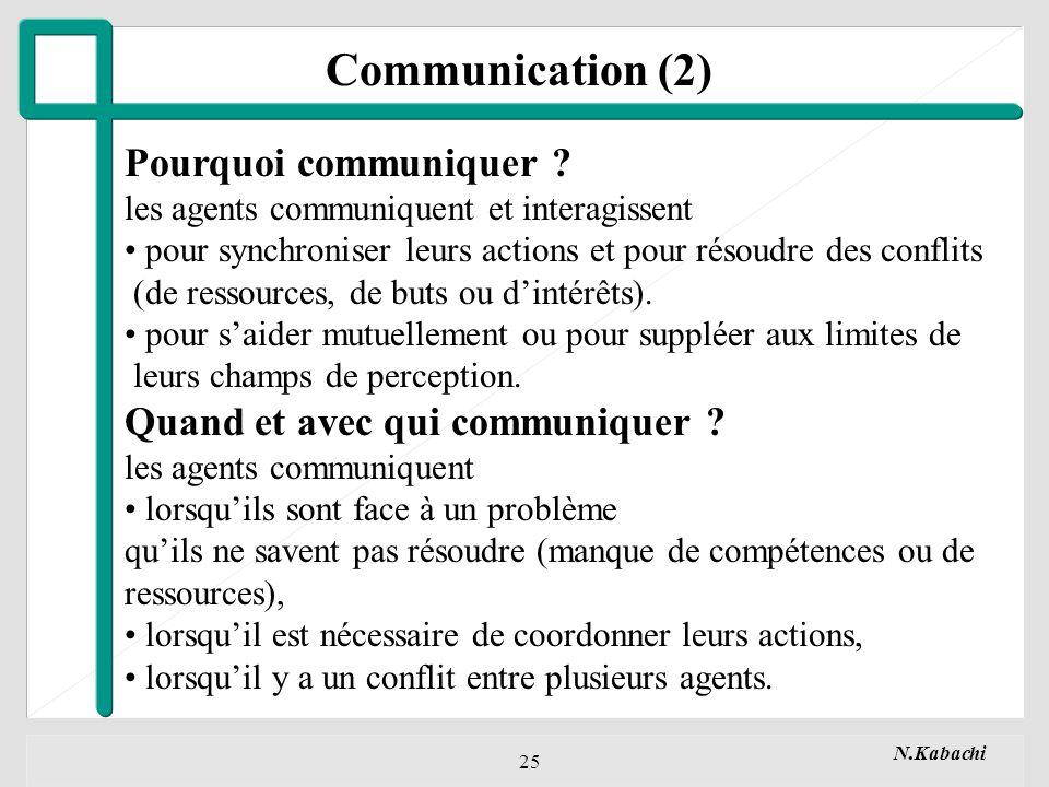N.Kabachi 25 Communication (2) Pourquoi communiquer .
