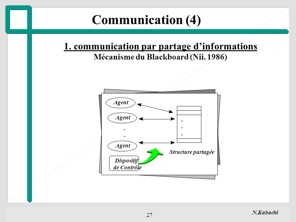 N.Kabachi 27 Communication (4) 1.