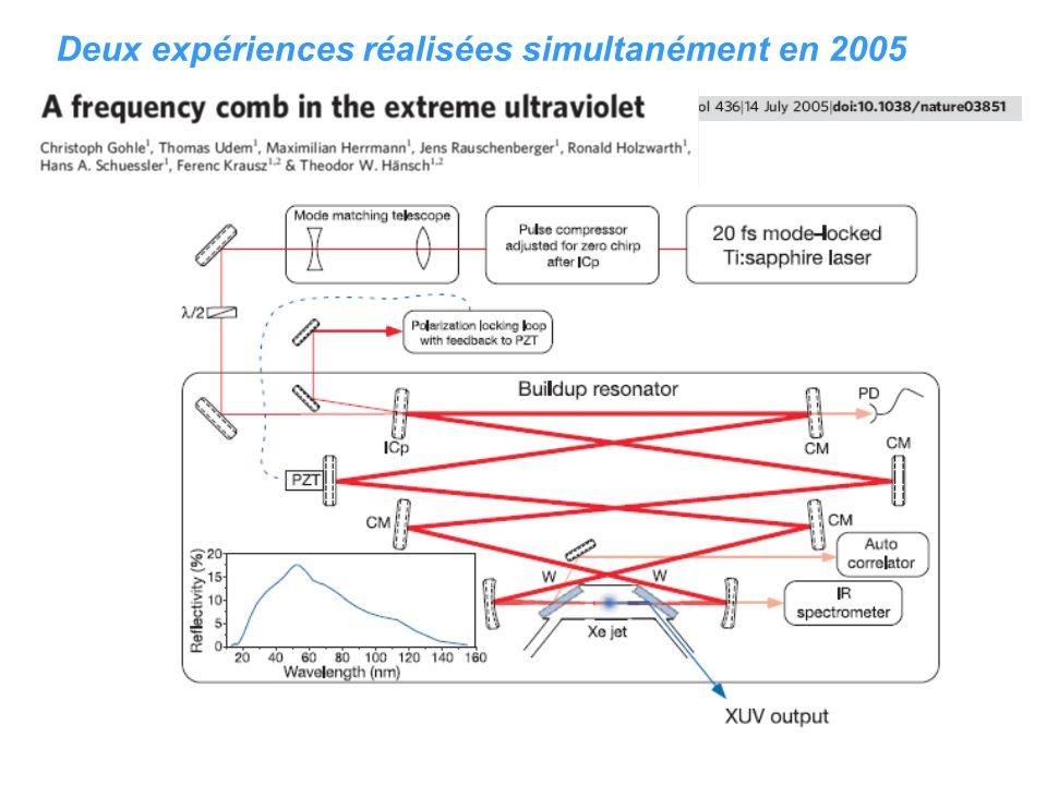 Deux expériences réalisées simultanément en 2005