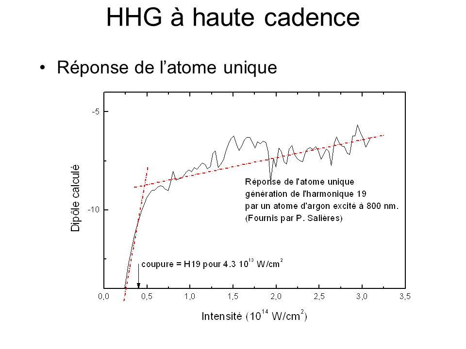 HHG à haute cadence Réponse de latome unique