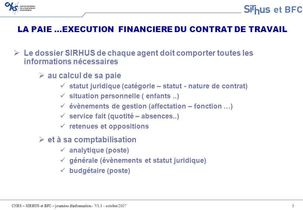 CNRS – SIRHUS et BFC – journées d information - V1.1 - octobre 200716 Journées BFC - SIRHUS Déclinaison opérationnelle