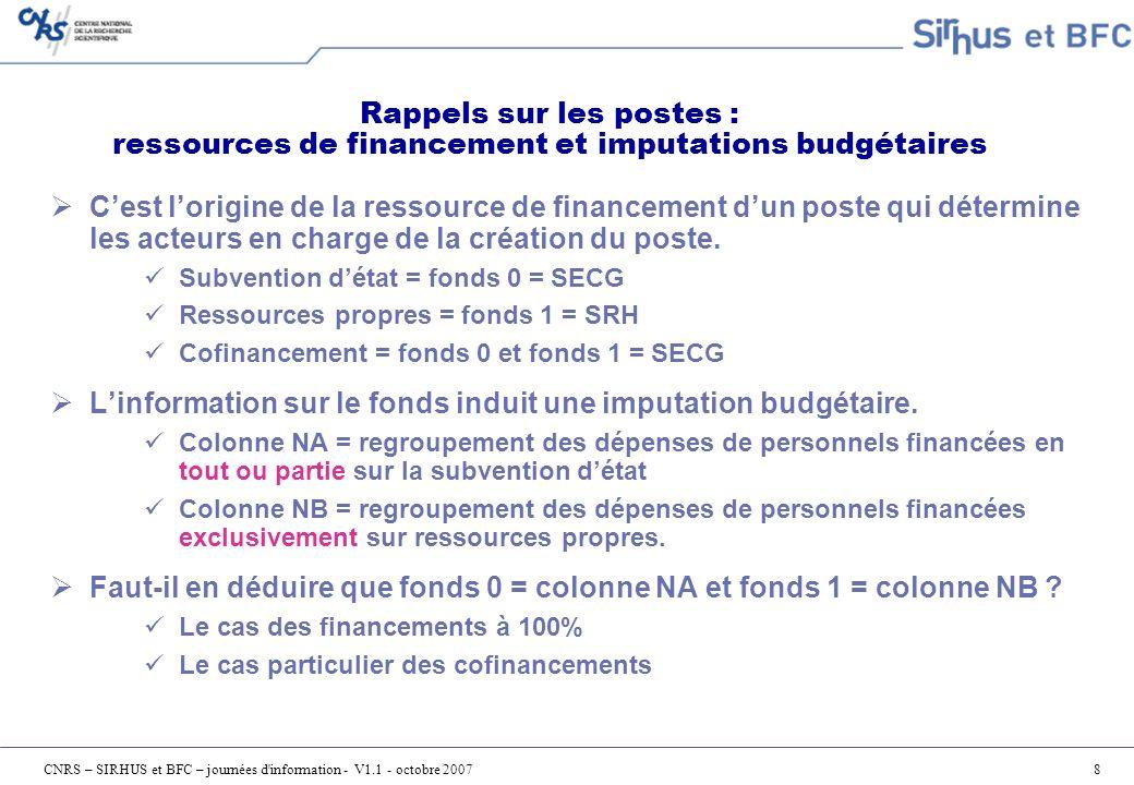 CNRS – SIRHUS et BFC – journées d information - V1.1 - octobre 200719 Circuit des structures Une unité LABINTEL est représentée dans SIRHUS par : Une unité structurelle Une unité LABINTEL est représentée dans BFC par : Une division (module dépenses) Un centre financier (module budget) Plusieurs centres de coûts (module comptabilité analytique) Dont le centre de coûts paie (PAAAnnnn ou PACRnnnn) Lintégration du flux LABINTEL dans Sirhus est AUTOMATIQUE Lintégration du flux LABINTEL dans BFC est MANUELLE
