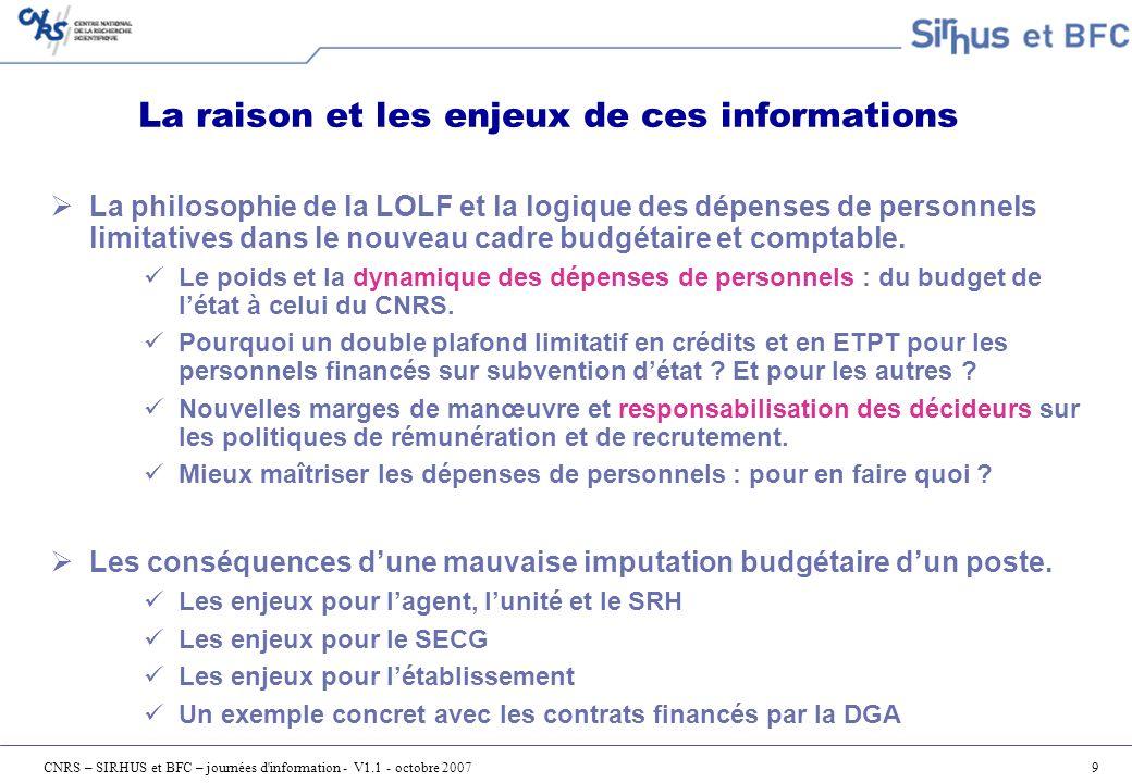 CNRS – SIRHUS et BFC – journées d information - V1.1 - octobre 200720 Circuit des centres de coûts et des EOTP Un centre de coûts « paie » est créé par centre financier Un OTP est créé dans BFC si le contrat est à justifier Un EOTP spécifique est créé en cas de dépenses de personnel Avec un domaine dactivité égal à 0009 Ne pas oublier les 000000 du numéro dOIP Les centres de coûts et les EOTP sont transférés tous les soirs vers SIRHUS La fiche navette est complétée avec le numéro de centre de coûts ou dEOTP