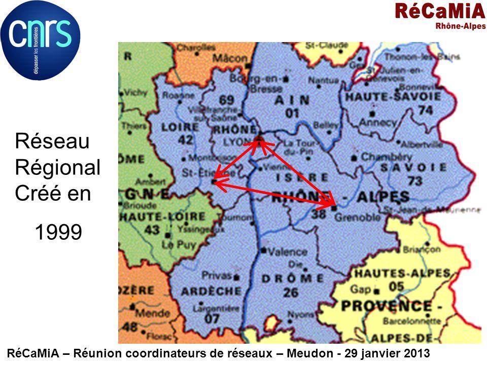 Réseau Régional Créé en 1999 RéCaMiA – Réunion coordinateurs de réseaux – Meudon - 29 janvier 2013