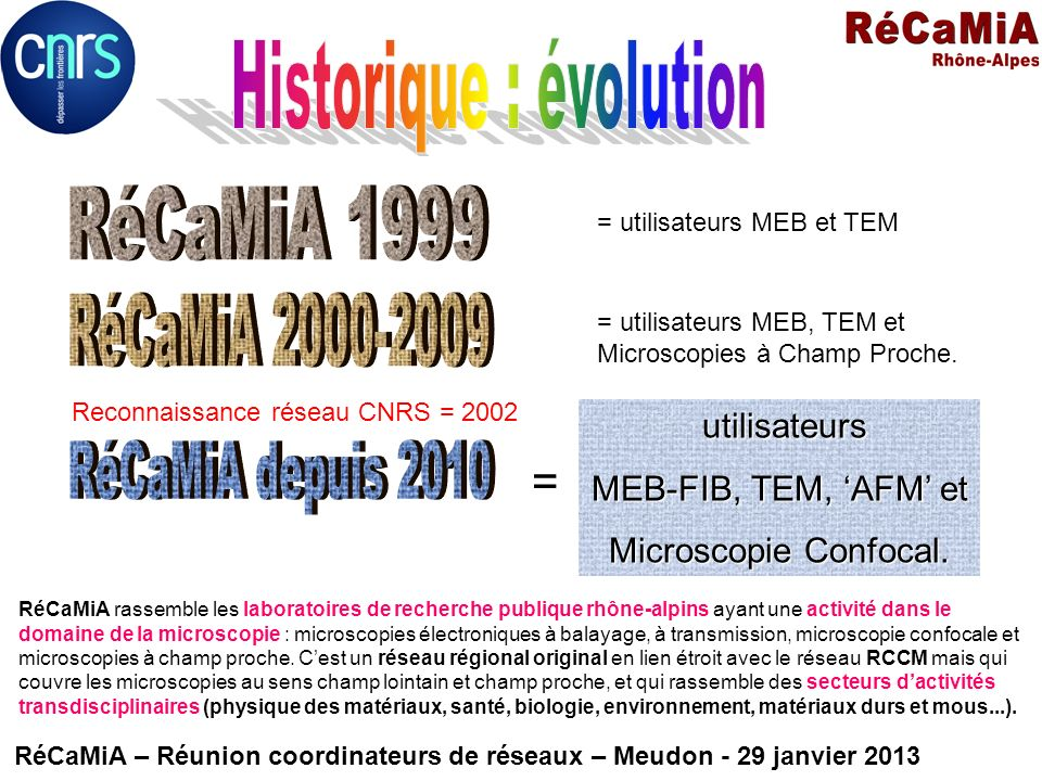 = utilisateurs MEB et TEM = utilisateurs MEB, TEM et Microscopies à Champ Proche. utilisateurs MEB-FIB, TEM, AFM et Microscopie Confocal. = RéCaMiA –