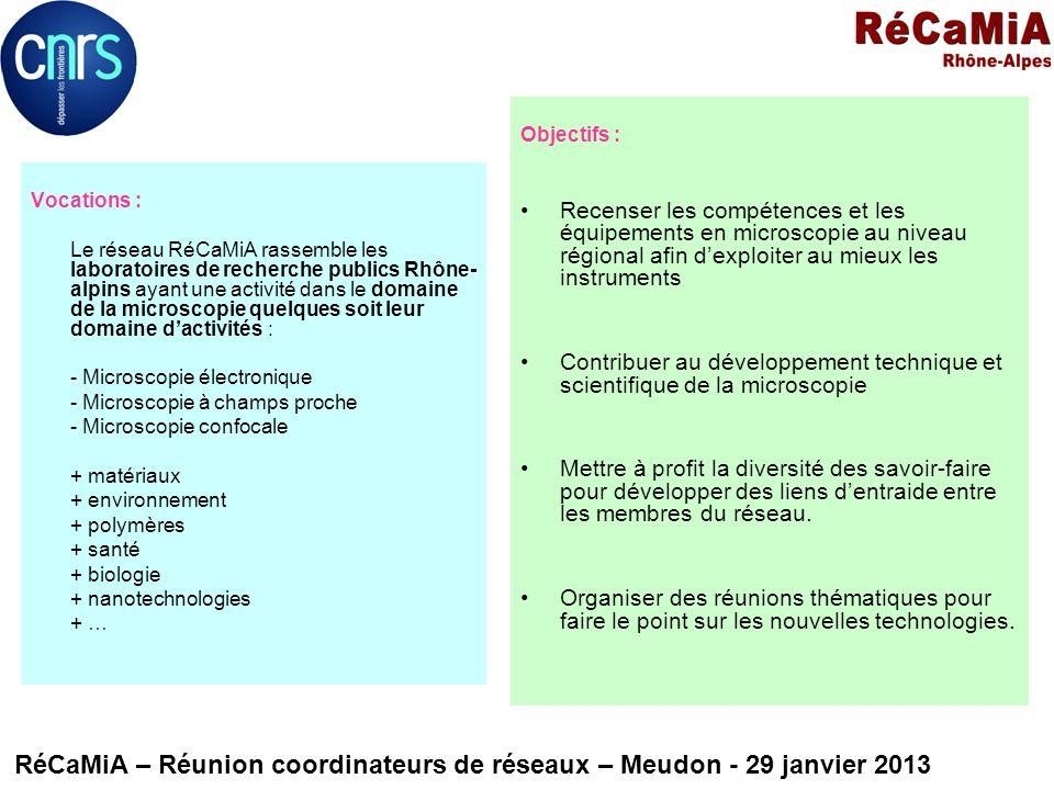 Vocations : Le réseau RéCaMiA rassemble les laboratoires de recherche publics Rhône- alpins ayant une activité dans le domaine de la microscopie quelq