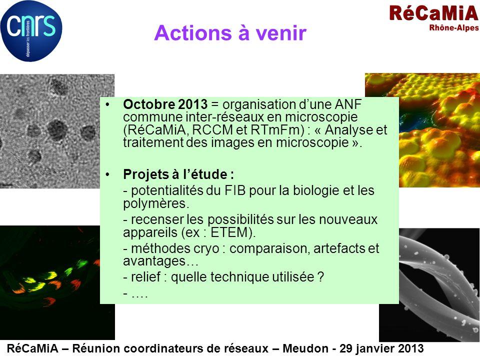 Octobre 2013 = organisation dune ANF commune inter-réseaux en microscopie (RéCaMiA, RCCM et RTmFm) : « Analyse et traitement des images en microscopie