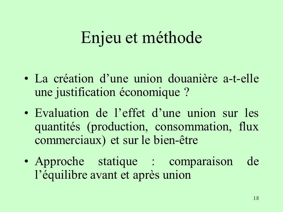 17 III- La théorie statique des unions douanières A- Le modèle statique avec rendements différenciés B- Le modèle statique avec rendements croissants