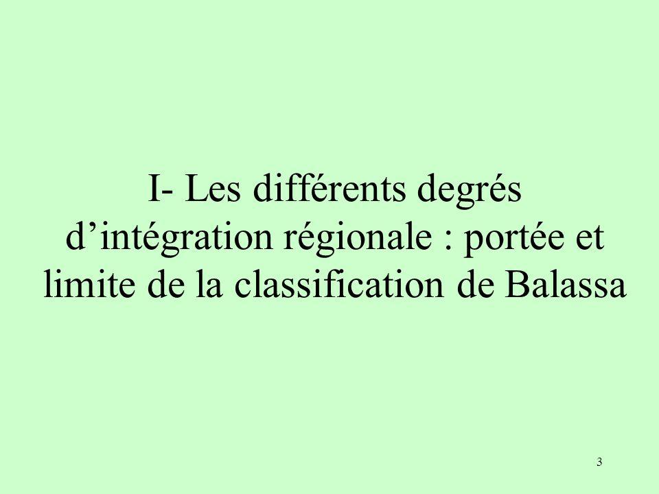 2 LOrganisation régionale des échanges I- Les différents degrés dintégration régionale II- Les concepts de création et de détournement de commerce III- La théorie statique des unions douanières IV- Lélargissement de lUnion européenne : effets domino et moyeu-rayon V- La nouvelle configuration des accords commerciaux régionaux