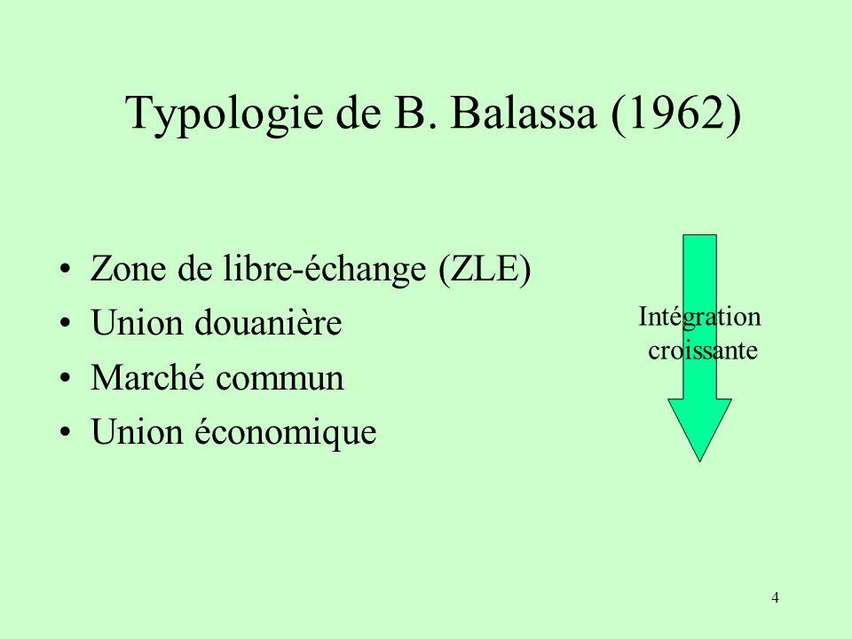 3 I- Les différents degrés dintégration régionale : portée et limite de la classification de Balassa