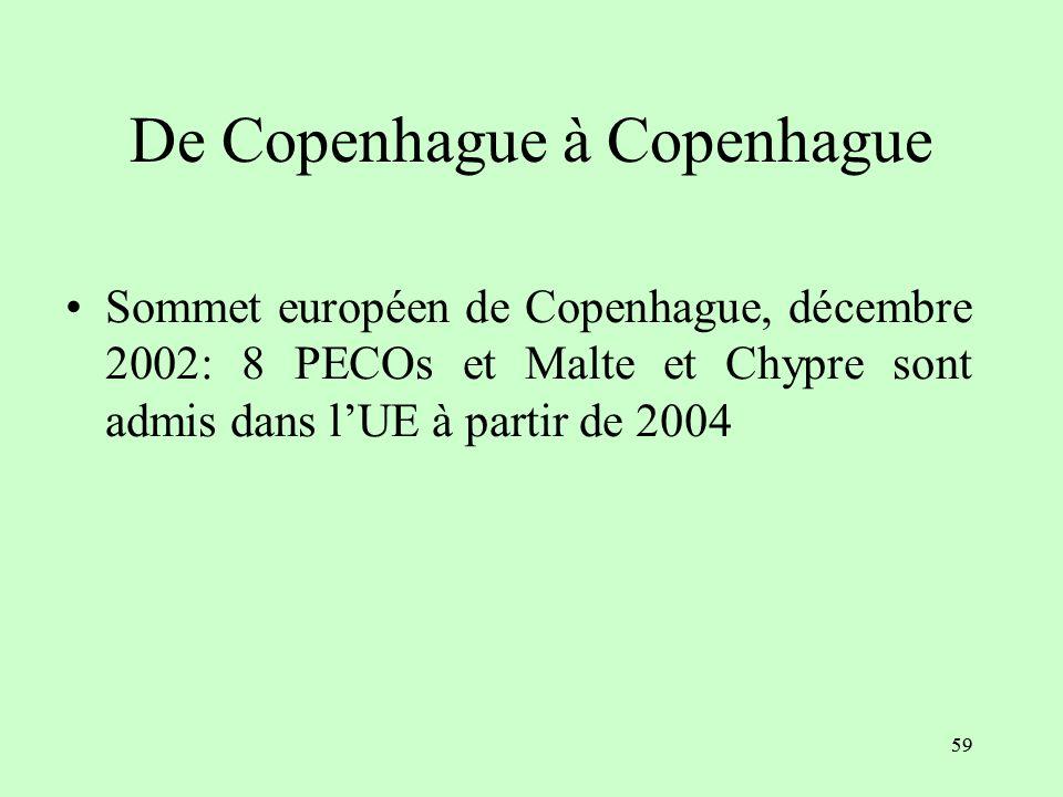 58 La 5 ème vague délargissement Juin 1993 : établissement des critères de Copenhague : Démocratie Respect des droits de lhomme et protection des minorités Un critère juridique : l acquis communautaire Economie de marché