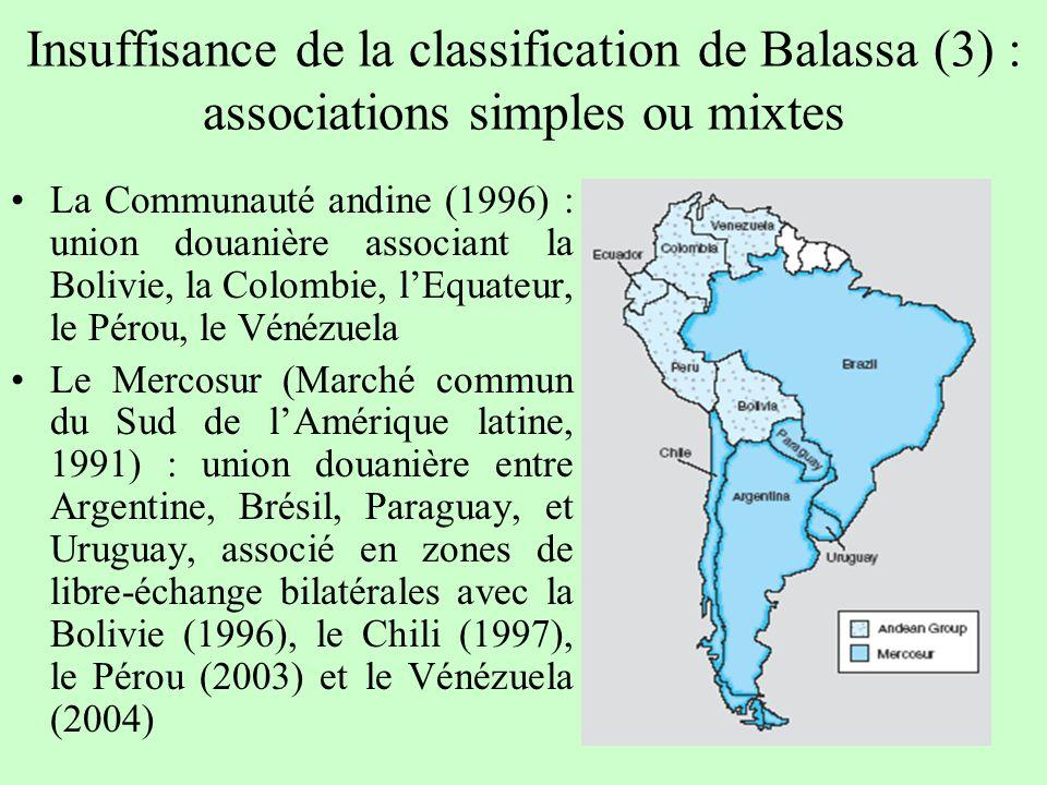 8 Insuffisance de la classification de Balassa (2) Les nouvelles associations de libre-échange LALENA (Accord de libre-échange nord- américain), comme lAFTA, ajoute au contenu traditionnel de la ZLE une composante du marché unique, la libre circulation des capitaux
