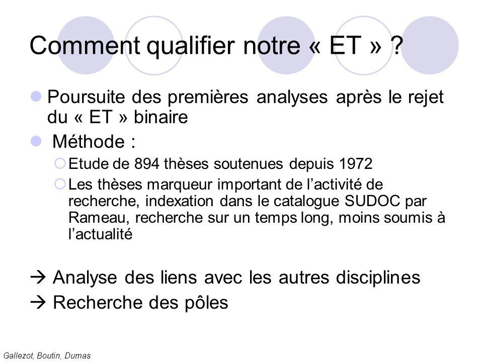 Gallezot, Boutin, Dumas Comment qualifier notre « ET » ? Poursuite des premières analyses après le rejet du « ET » binaire Méthode : Etude de 894 thès