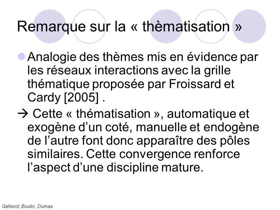 Remarque sur la « thèmatisation » Analogie des thèmes mis en évidence par les réseaux interactions avec la grille thématique proposée par Froissard et