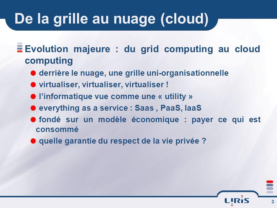 3 De la grille au nuage (cloud) Evolution majeure : du grid computing au cloud computing derrière le nuage, une grille uni-organisationnelle virtualiser, virtualiser, virtualiser .