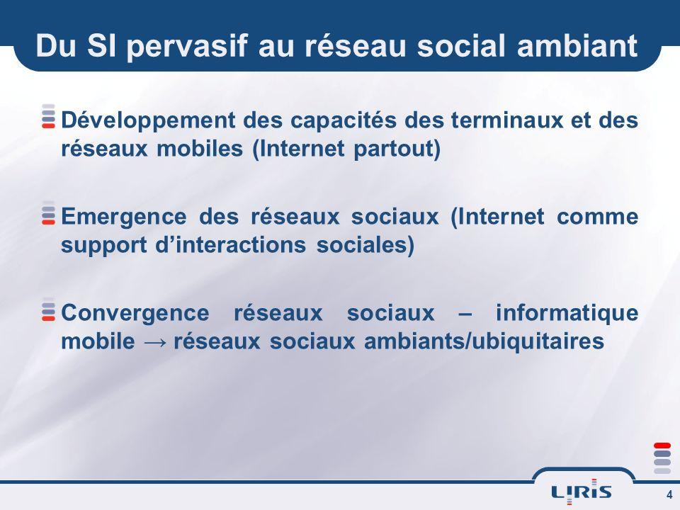 4 Du SI pervasif au réseau social ambiant Développement des capacités des terminaux et des réseaux mobiles (Internet partout) Emergence des réseaux sociaux (Internet comme support dinteractions sociales) Convergence réseaux sociaux – informatique mobile réseaux sociaux ambiants/ubiquitaires