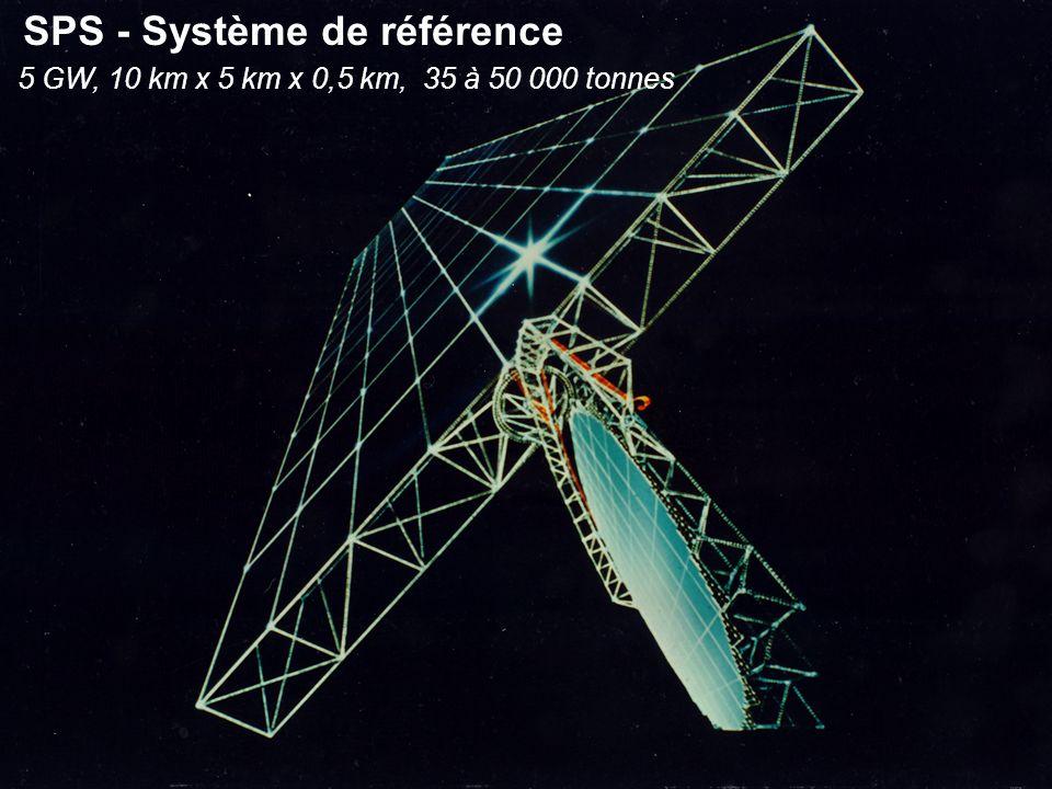 SPS - Système de référence 5 GW, 10 km x 5 km x 0,5 km, 35 à 50 000 tonnes