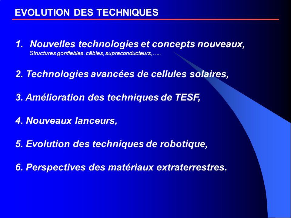 EVOLUTION DES TECHNIQUES 1. Nouvelles technologies et concepts nouveaux, Structures gonflables, câbles, supraconducteurs,….. 2. Technologies avancées