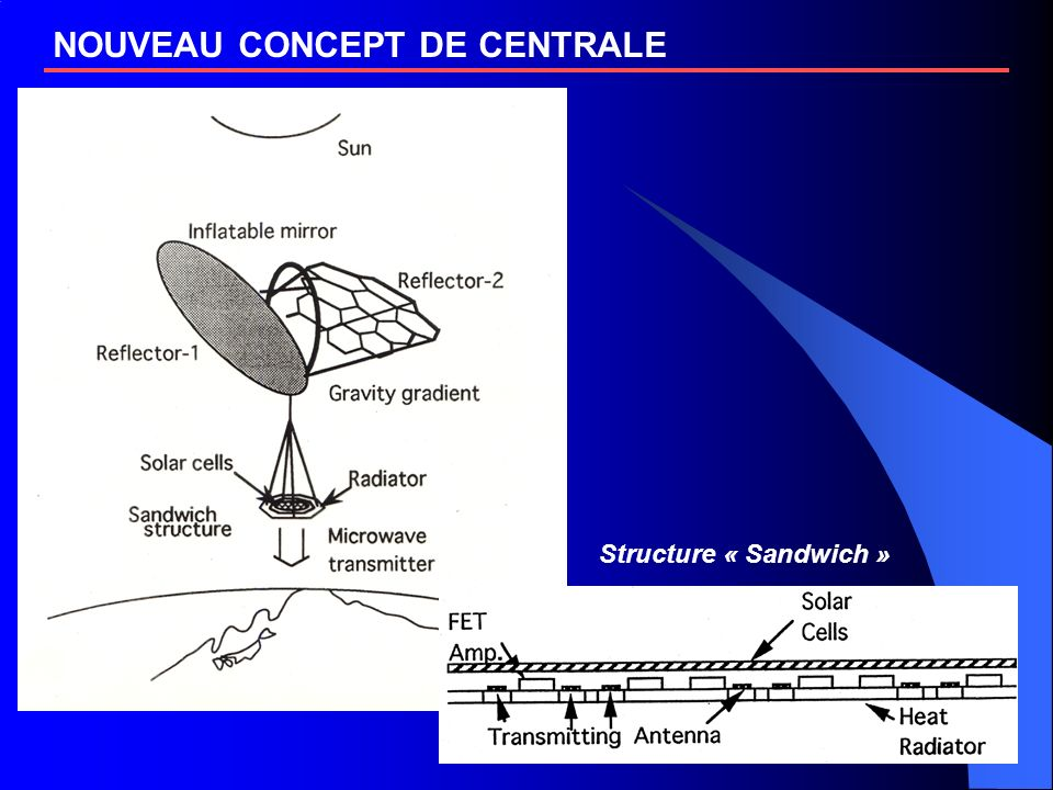 NOUVEAU CONCEPT DE CENTRALE Structure « Sandwich »
