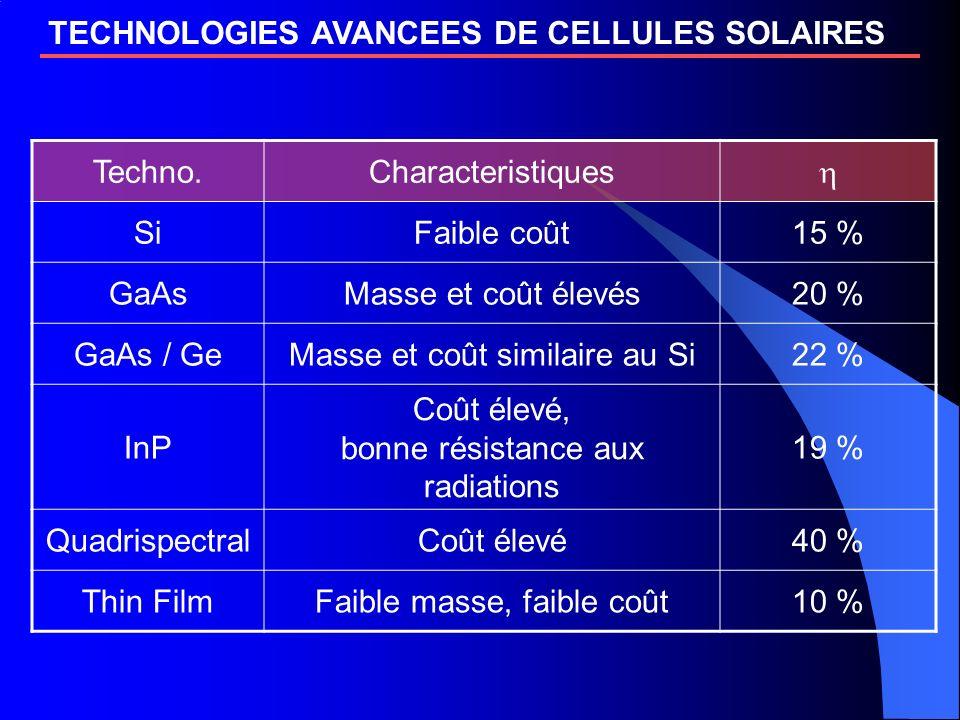 TECHNOLOGIES AVANCEES DE CELLULES SOLAIRES Techno.Characteristiques SiFaible coût15 % GaAsMasse et coût élevés20 % GaAs / GeMasse et coût similaire au