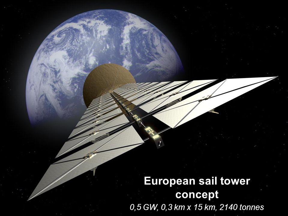 European sail tower concept 0,5 GW, 0,3 km x 15 km, 2140 tonnes