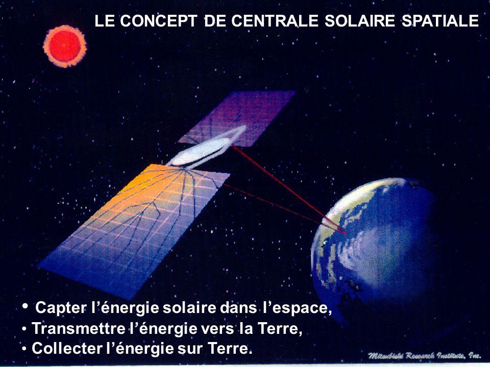LE CONCEPT DE CENTRALE SOLAIRE SPATIALE Flux solaire Antenne de réception satellite Orbite géostationnaire Satellite éclairé dune manière quasi continue par le soleil