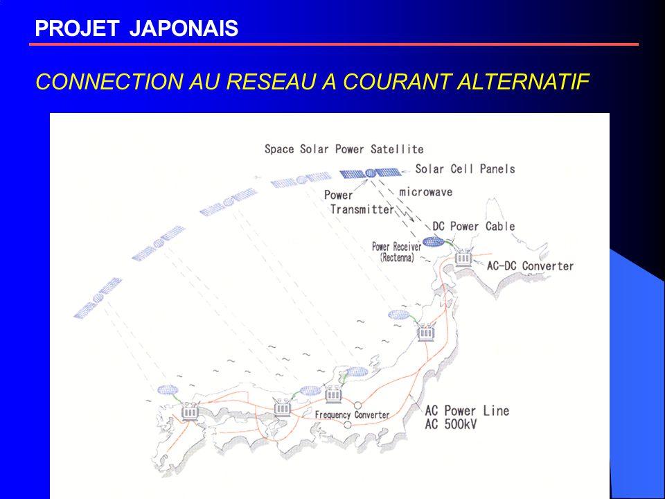 PROJET JAPONAIS CONNECTION AU RESEAU A COURANT ALTERNATIF