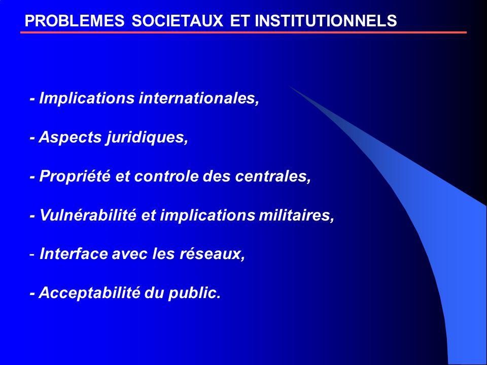 PROBLEMES SOCIETAUX ET INSTITUTIONNELS - Implications internationales, - Aspects juridiques, - Propriété et controle des centrales, - Vulnérabilité et implications militaires, - Interface avec les réseaux, - Acceptabilité du public.