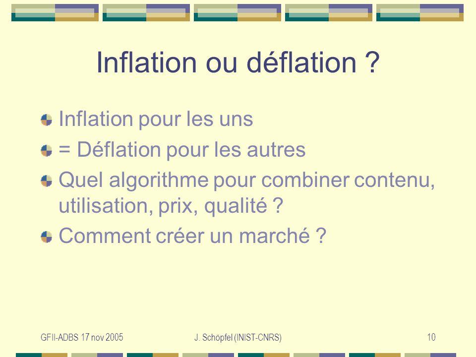 GFII-ADBS 17 nov 2005J. Schöpfel (INIST-CNRS)10 Inflation ou déflation .