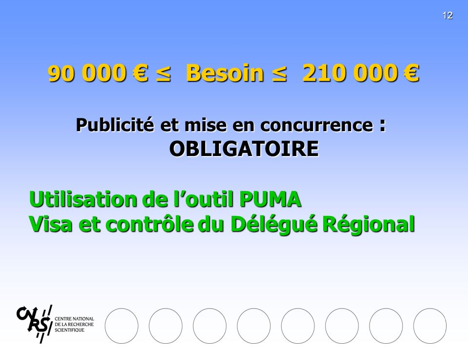 12 90 000 Besoin 210 000 Publicité et mise en concurrence : OBLIGATOIRE Utilisation de loutil PUMA Visa et contrôle du Délégué Régional 90 000 Besoin