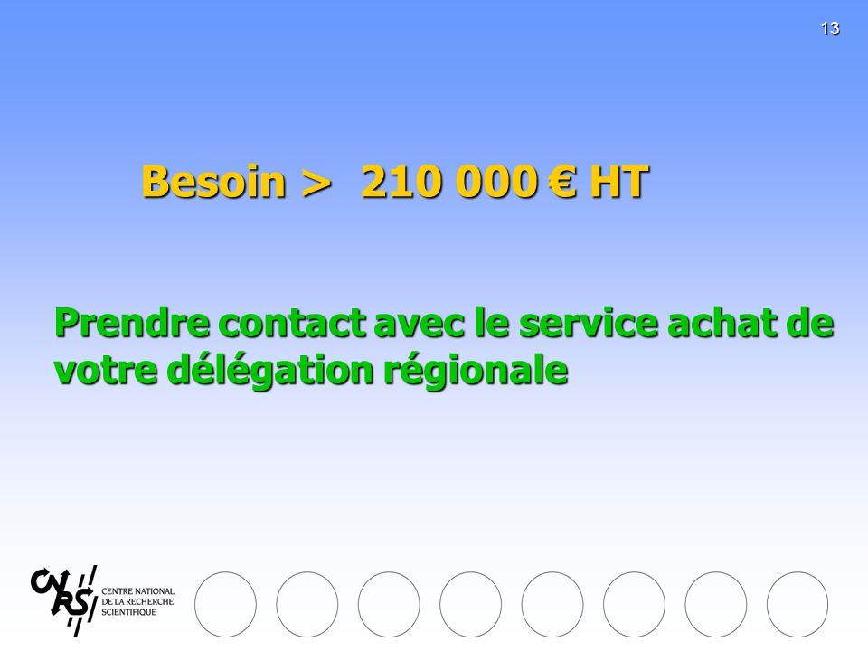 13 Besoin > 210 000 HT Prendre contact avec le service achat de votre délégation régionale