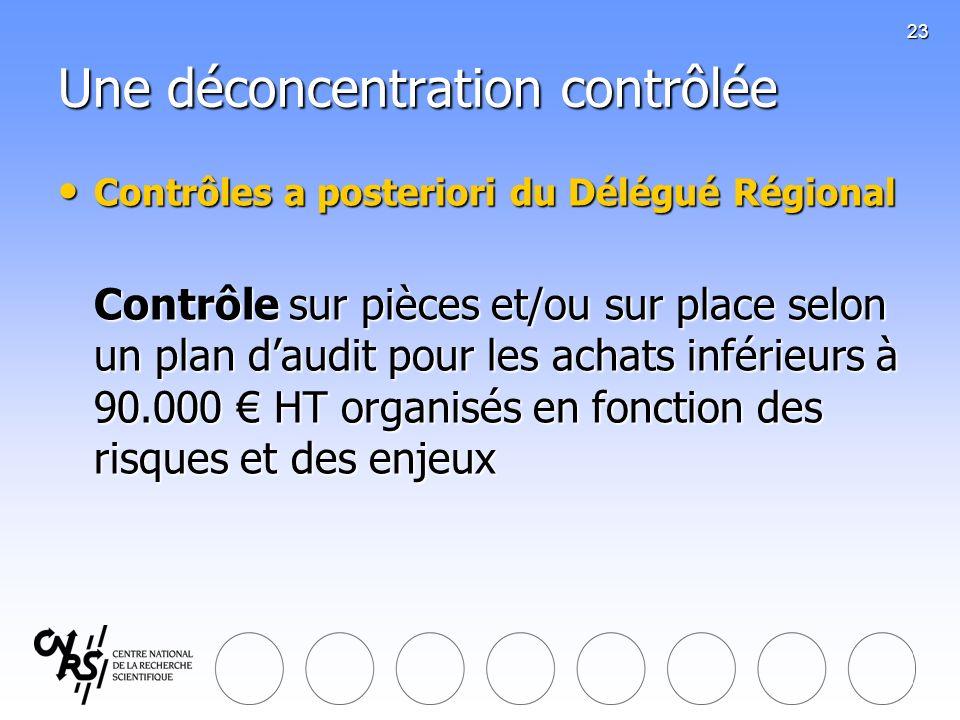 23 Une déconcentration contrôlée Contrôles a posteriori du Délégué Régional Contrôles a posteriori du Délégué Régional Contrôle sur pièces et/ou sur p