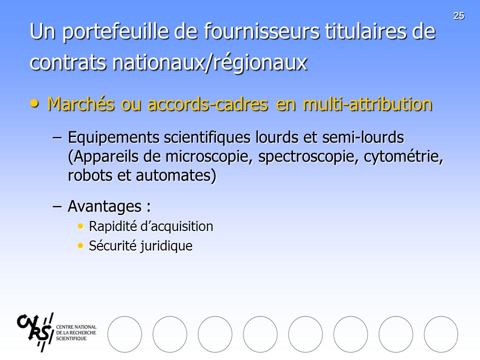 25 Un portefeuille de fournisseurs titulaires de contrats nationaux/régionaux Marchés ou accords-cadres en multi-attribution Marchés ou accords-cadres