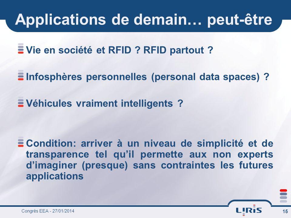 Congrès EEA - 27/01/2014 15 Applications de demain… peut-être Vie en société et RFID .