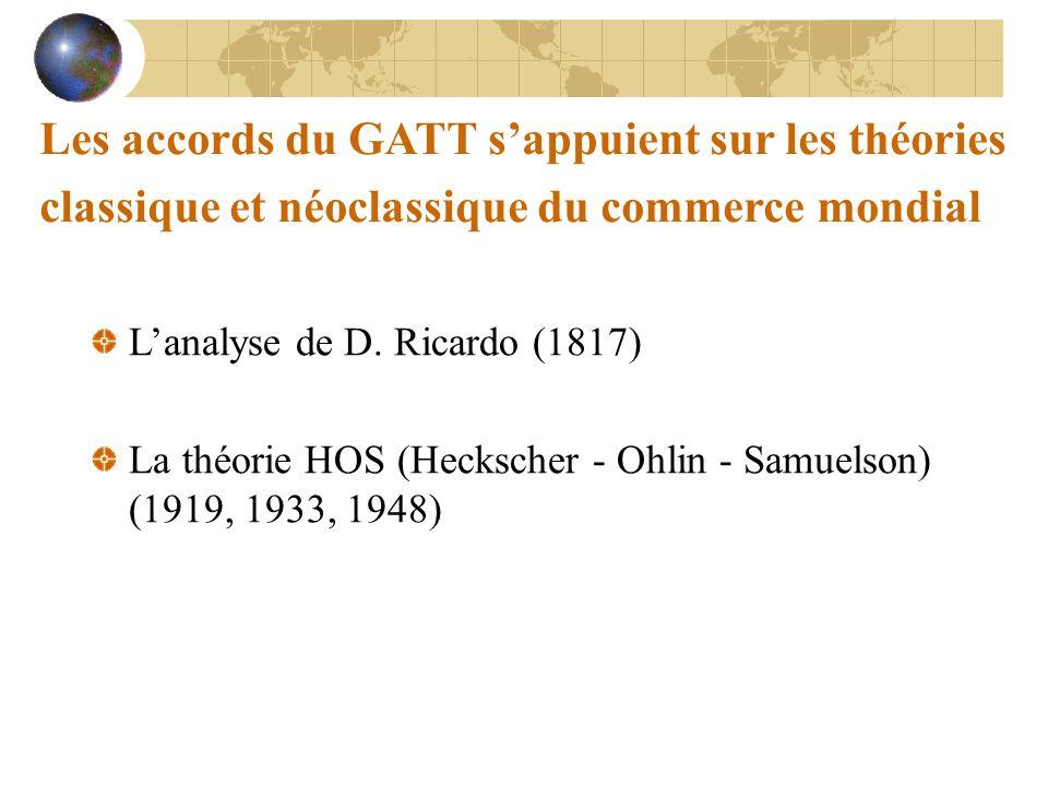 Les accords du GATT sappuient sur les théories classique et néoclassique du commerce mondial Lanalyse de D. Ricardo (1817) La théorie HOS (Heckscher -