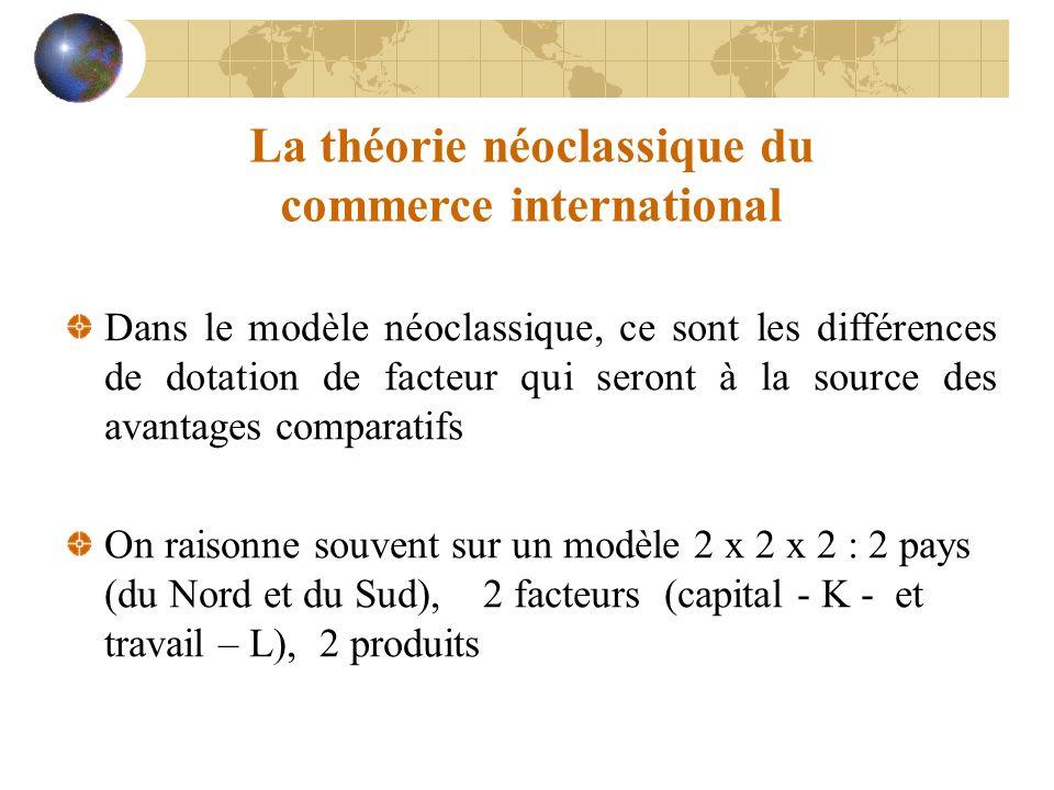 La théorie néoclassique du commerce international Dans le modèle néoclassique, ce sont les différences de dotation de facteur qui seront à la source des avantages comparatifs On raisonne souvent sur un modèle 2 x 2 x 2 : 2 pays (du Nord et du Sud), 2 facteurs (capital - K - et travail – L), 2 produits