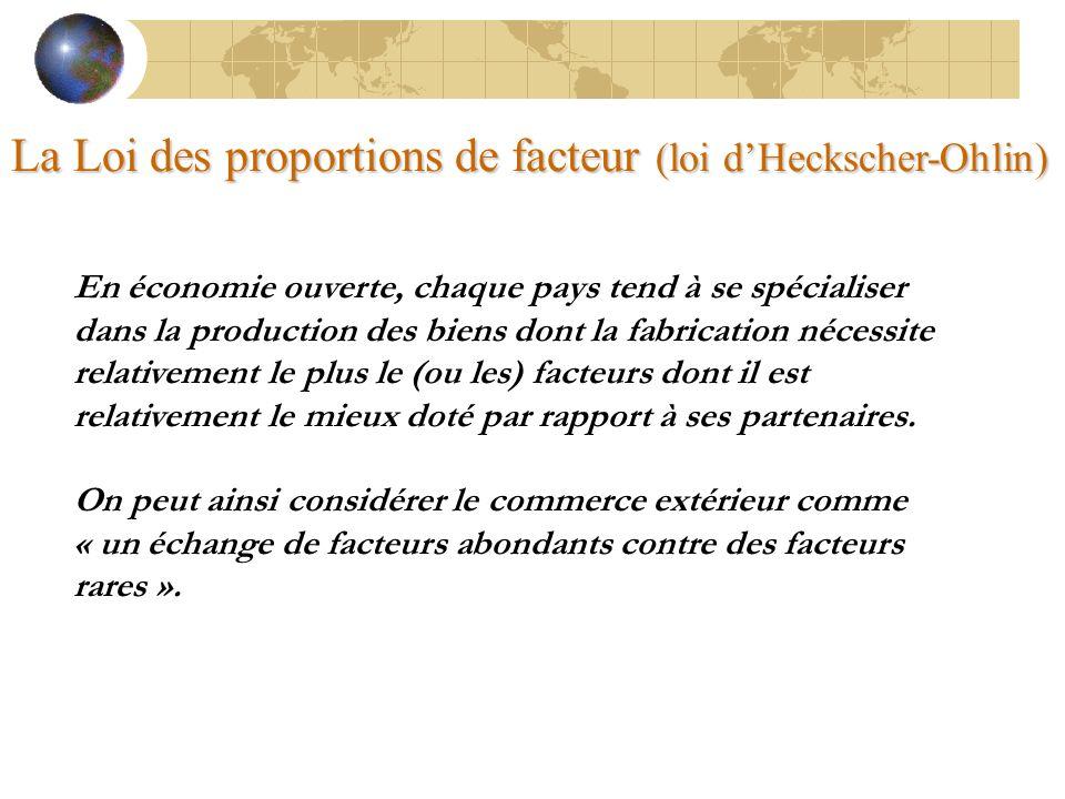 La Loi des proportions de facteur (loi dHeckscher-Ohlin) En économie ouverte, chaque pays tend à se spécialiser dans la production des biens dont la fabrication nécessite relativement le plus le (ou les) facteurs dont il est relativement le mieux doté par rapport à ses partenaires.
