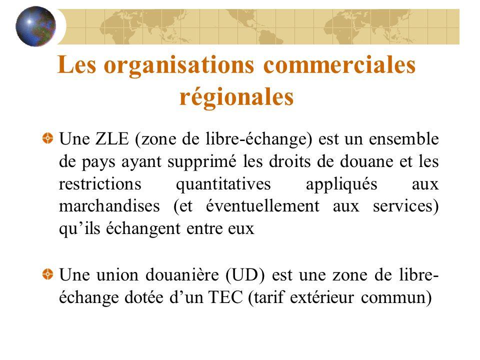 Les organisations commerciales régionales Une ZLE (zone de libre-échange) est un ensemble de pays ayant supprimé les droits de douane et les restrictions quantitatives appliqués aux marchandises (et éventuellement aux services) quils échangent entre eux Une union douanière (UD) est une zone de libre- échange dotée dun TEC (tarif extérieur commun)