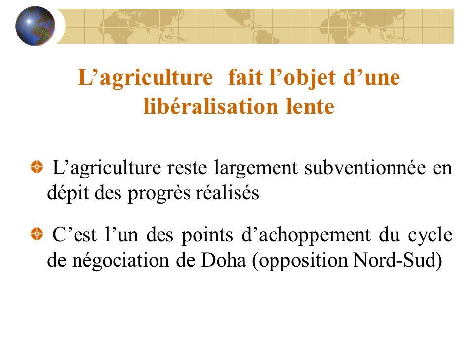 Lagriculture fait lobjet dune libéralisation lente Lagriculture reste largement subventionnée en dépit des progrès réalisés Cest lun des points dachoppement du cycle de négociation de Doha (opposition Nord-Sud)
