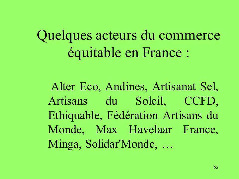 63 Quelques acteurs du commerce équitable en France : Alter Eco, Andines, Artisanat Sel, Artisans du Soleil, CCFD, Ethiquable, Fédération Artisans du