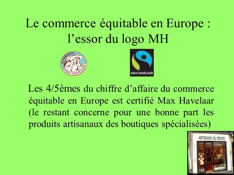 64 Le commerce équitable en Europe : lessor du logo MH Les 4/5èmes du chiffre daffaire du commerce équitable en Europe est certifié Max Havelaar (le restant concerne pour une bonne part les produits artisanaux des boutiques spécialisées)