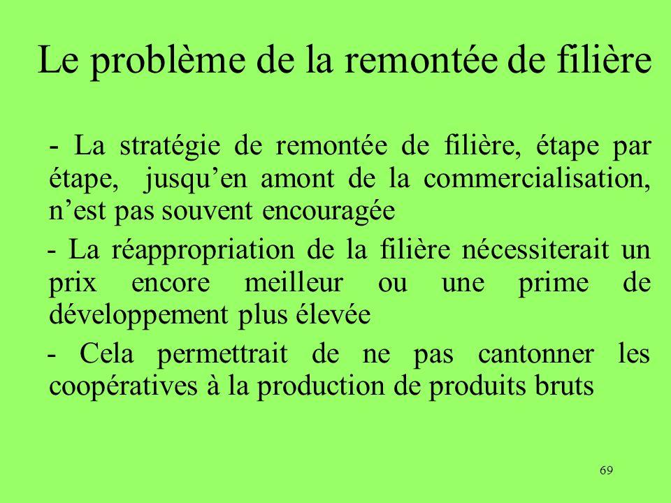 69 Le problème de la remontée de filière - La stratégie de remontée de filière, étape par étape, jusquen amont de la commercialisation, nest pas souve