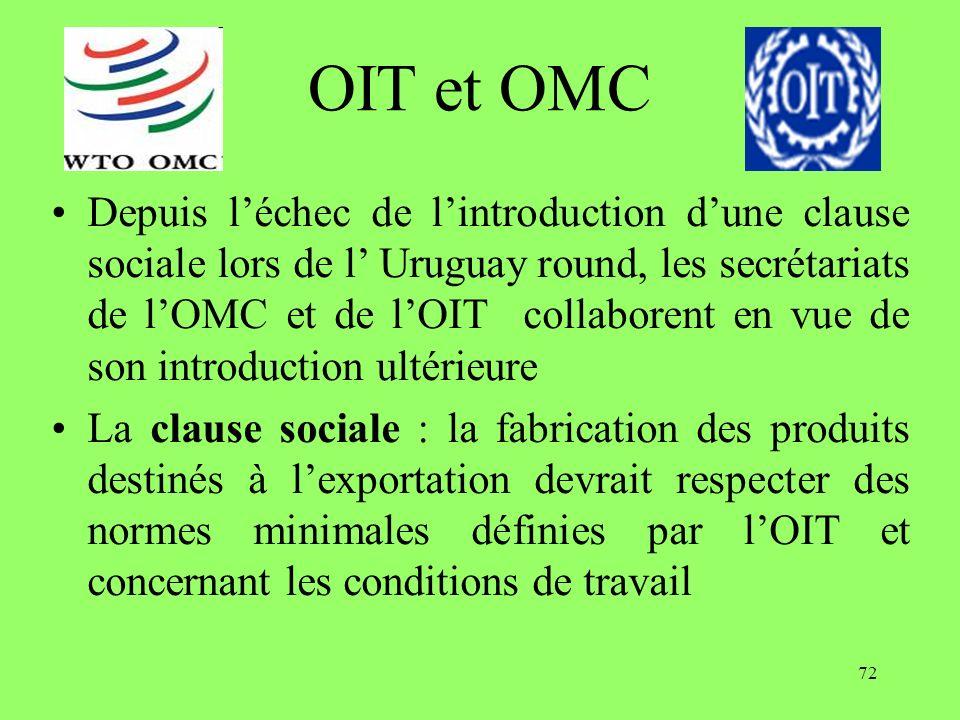 72 OIT et OMC Depuis léchec de lintroduction dune clause sociale lors de l Uruguay round, les secrétariats de lOMC et de lOIT collaborent en vue de son introduction ultérieure La clause sociale : la fabrication des produits destinés à lexportation devrait respecter des normes minimales définies par lOIT et concernant les conditions de travail