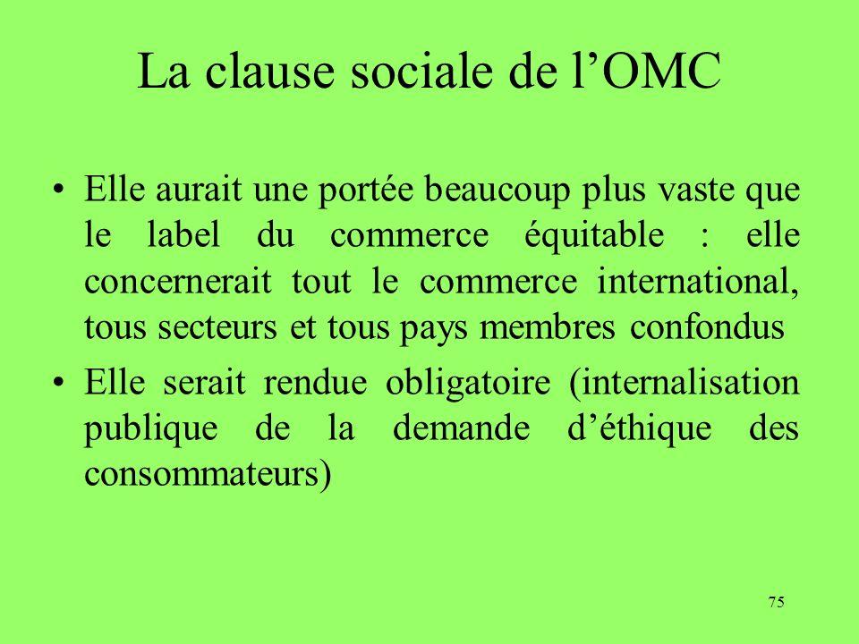 75 La clause sociale de lOMC Elle aurait une portée beaucoup plus vaste que le label du commerce équitable : elle concernerait tout le commerce international, tous secteurs et tous pays membres confondus Elle serait rendue obligatoire (internalisation publique de la demande déthique des consommateurs)