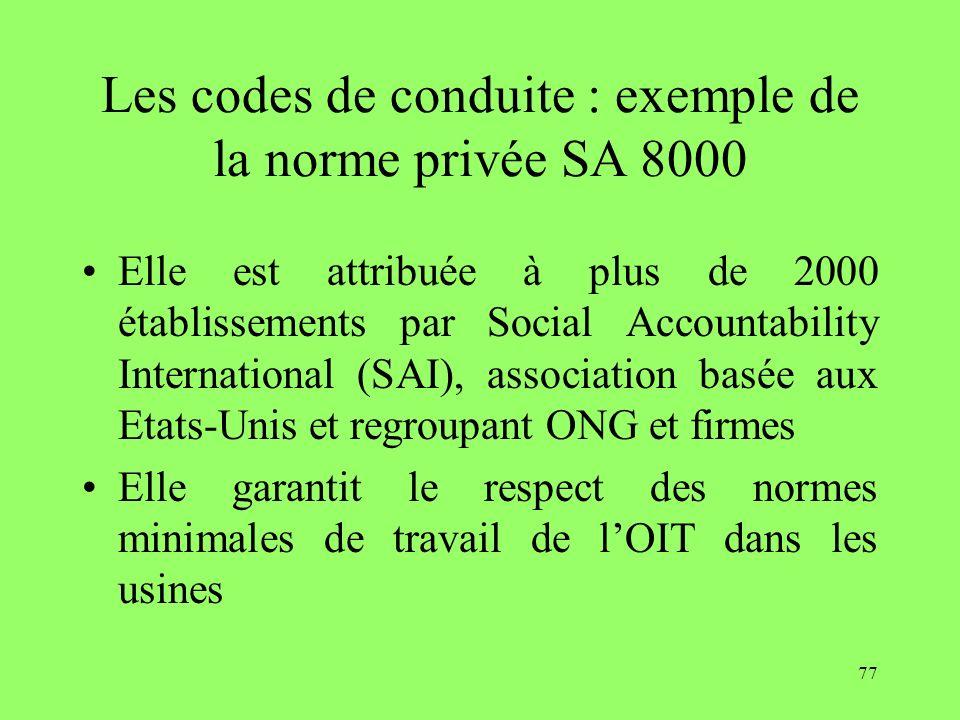 77 Les codes de conduite : exemple de la norme privée SA 8000 Elle est attribuée à plus de 2000 établissements par Social Accountability International (SAI), association basée aux Etats-Unis et regroupant ONG et firmes Elle garantit le respect des normes minimales de travail de lOIT dans les usines