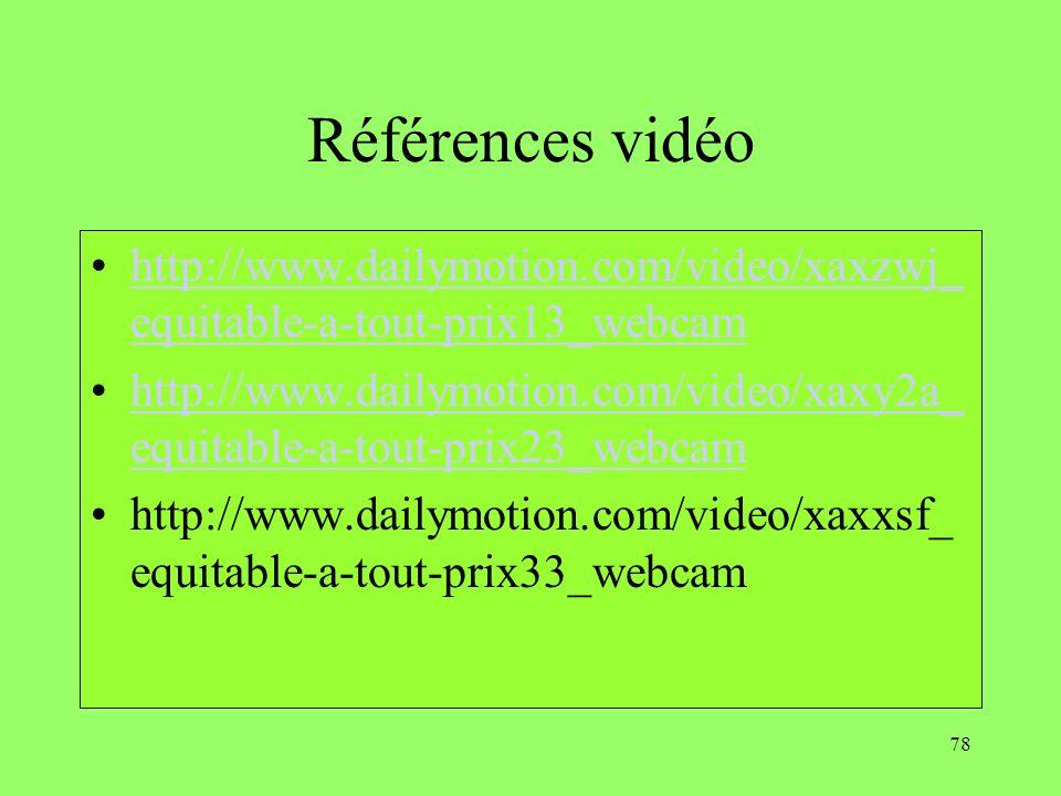 78 Références vidéo http://www.dailymotion.com/video/xaxzwj_ equitable-a-tout-prix13_webcamhttp://www.dailymotion.com/video/xaxzwj_ equitable-a-tout-p