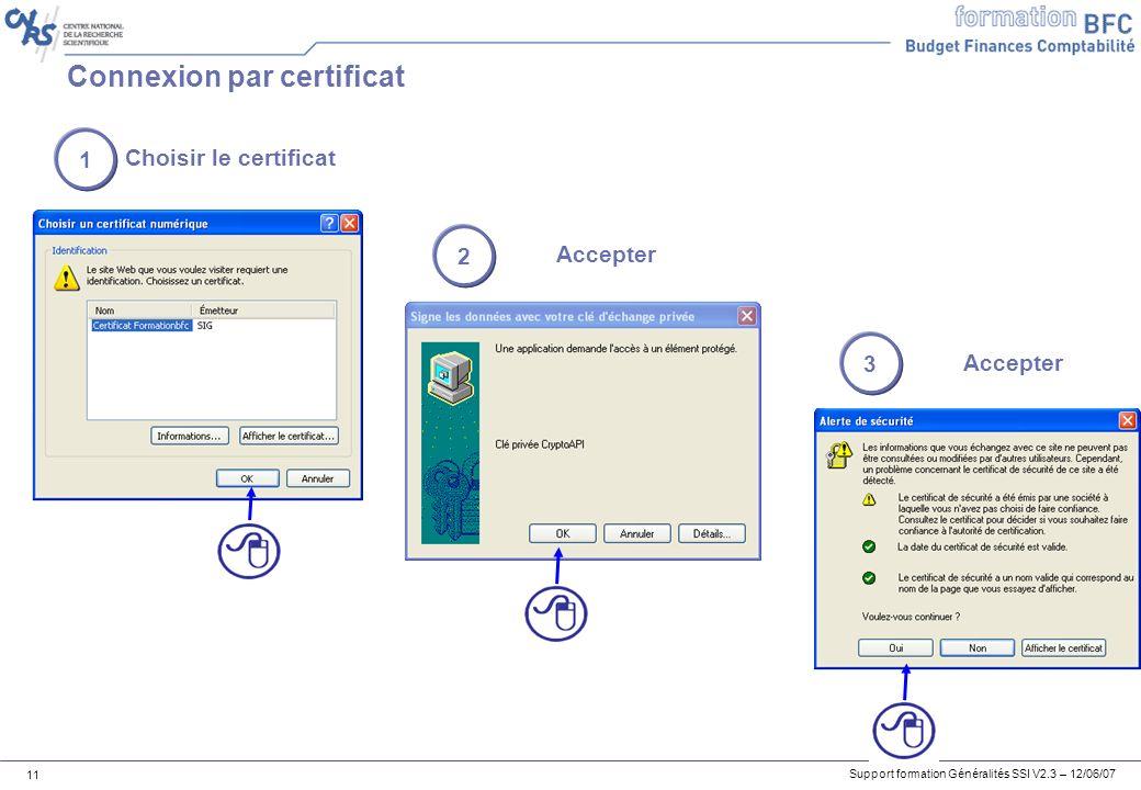 Support formation Généralités SSI V2.3 – 12/06/07 11 Connexion par certificat 1 Choisir le certificat 2 Accepter 3
