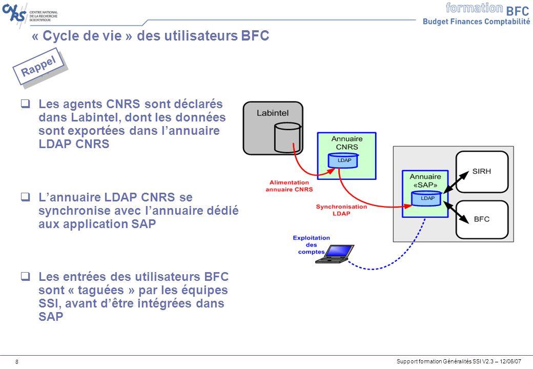 Support formation Généralités SSI V2.3 – 12/06/07 8 « Cycle de vie » des utilisateurs BFC Les agents CNRS sont déclarés dans Labintel, dont les données sont exportées dans lannuaire LDAP CNRS Lannuaire LDAP CNRS se synchronise avec lannuaire dédié aux application SAP Les entrées des utilisateurs BFC sont « taguées » par les équipes SSI, avant dêtre intégrées dans SAP Rappel