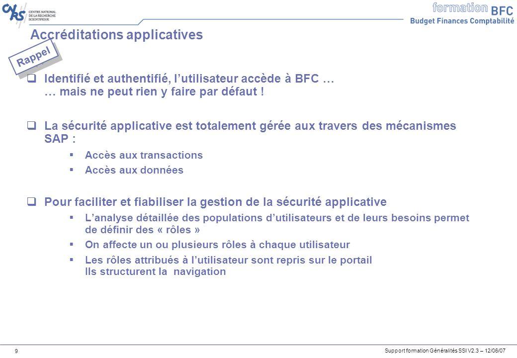 Support formation Généralités SSI V2.3 – 12/06/07 9 Accréditations applicatives Identifié et authentifié, lutilisateur accède à BFC … … mais ne peut rien y faire par défaut .