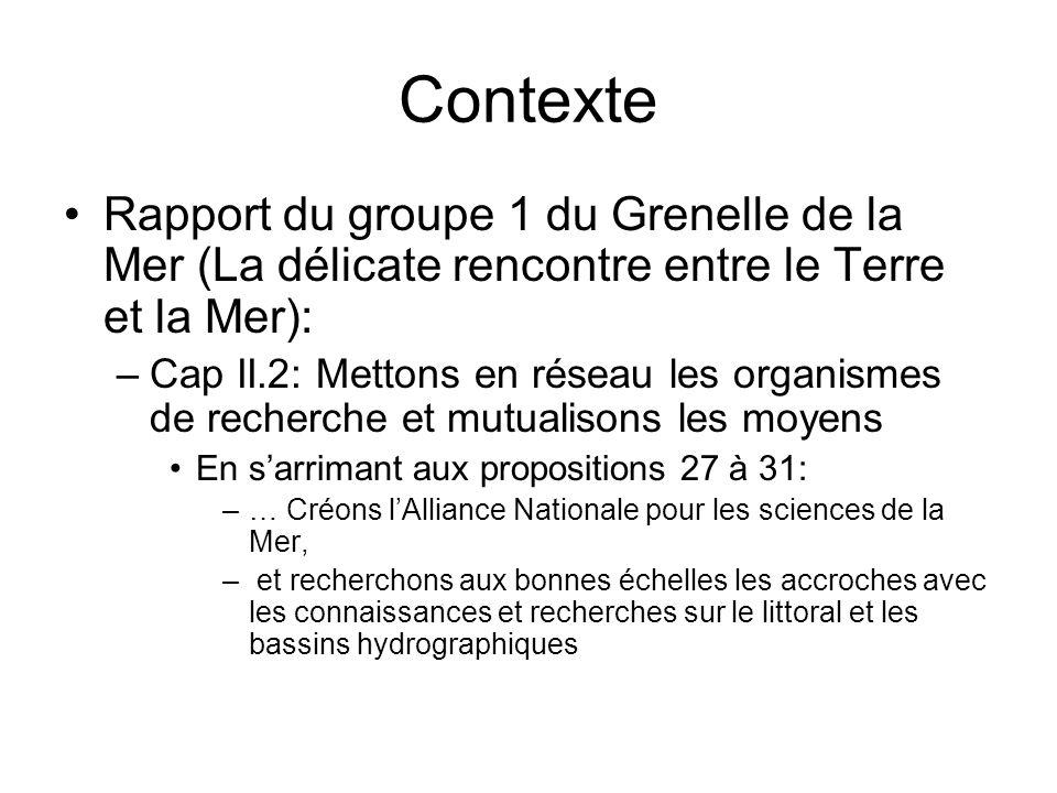 Contexte Rapport du groupe 1 du Grenelle de la Mer (La délicate rencontre entre le Terre et la Mer): –Cap II.2: Mettons en réseau les organismes de re